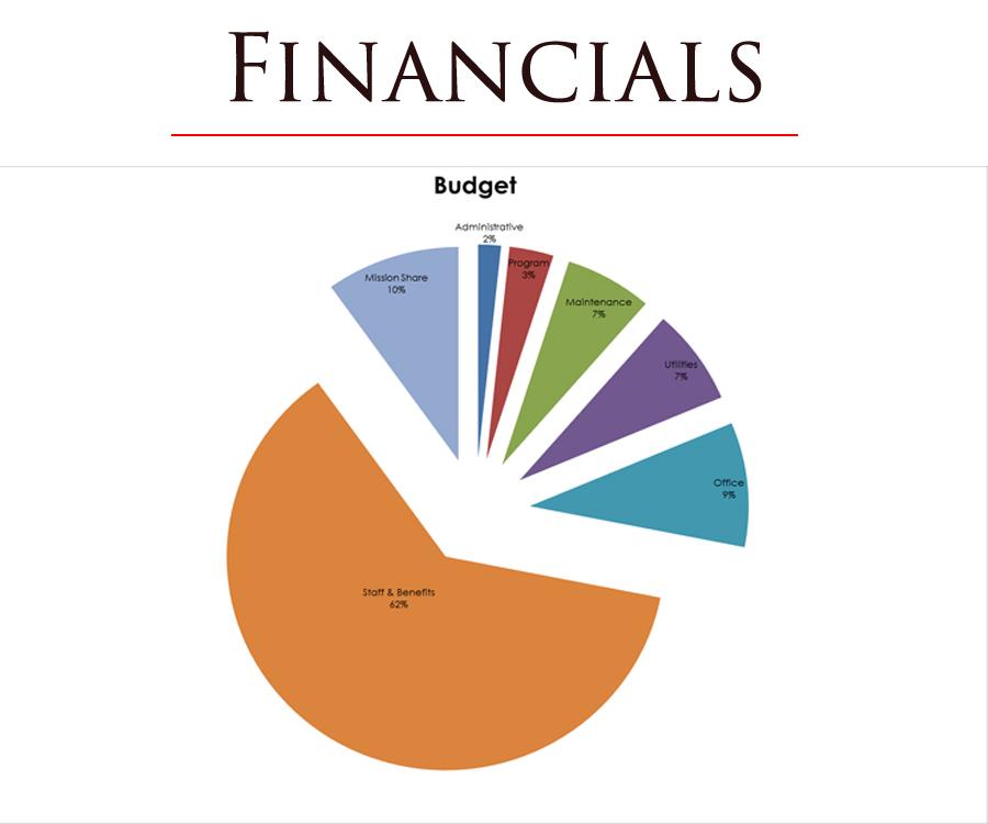 Financials logo trajan pro